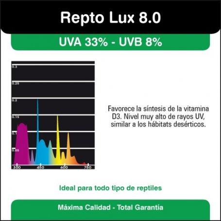 Flourescente Repto Lux 8,0 15W