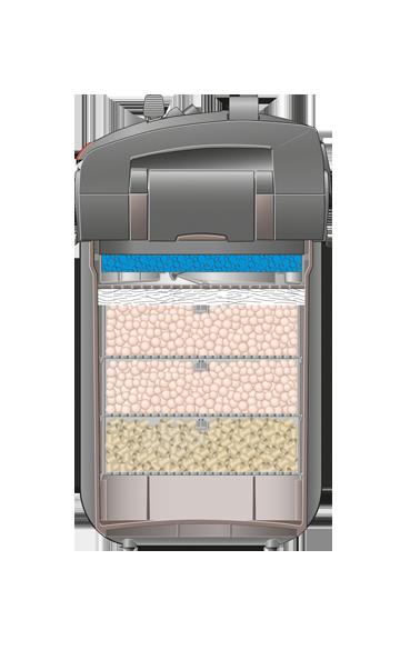 El EHEIM professionel 5e es nuestro mejor filtro externo hasta la fecha. Ya que ofrece todo lo que un entusiasta del acuario podría desear. Además, cada función puede programarse individualmente y controlarse de forma inalámbrica. Por otro lado, el sistema electrónico monitorea todas las funciones y mantiene el flujo constante.